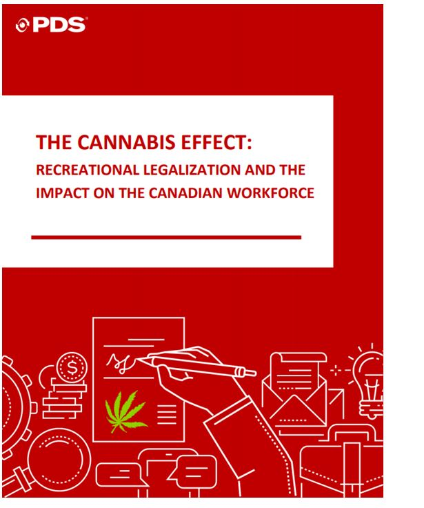 Canadian HR Laws on cannabis
